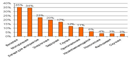 http://www.preview.ru/files/editor/Ind4D.gif